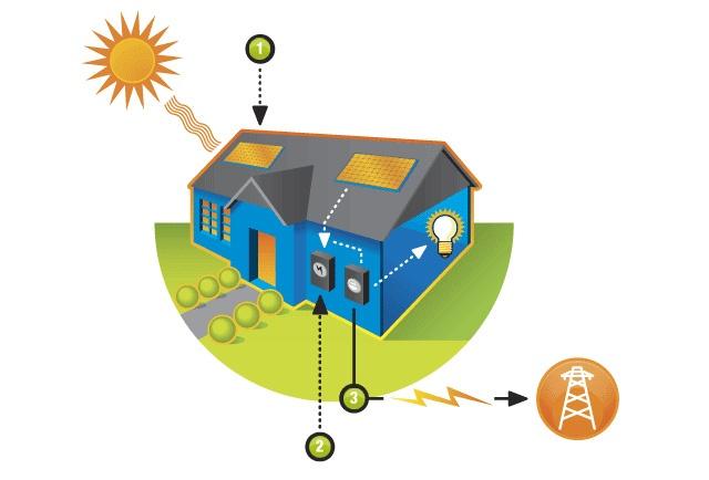 how-solar-worksjpg.jpg